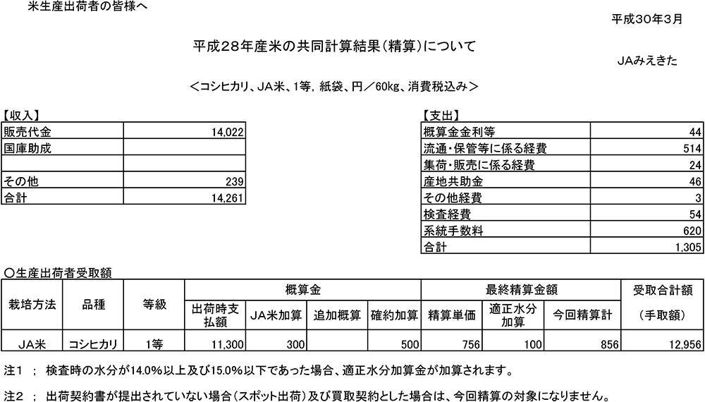 平成28年産 出荷契約米生産内容の開示